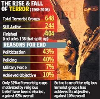 terror_statistics